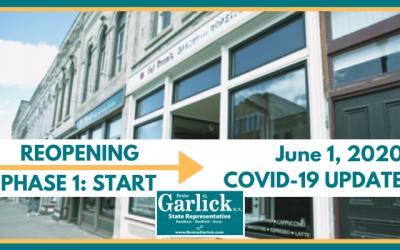 June 1, 2020 COVID-19 Update