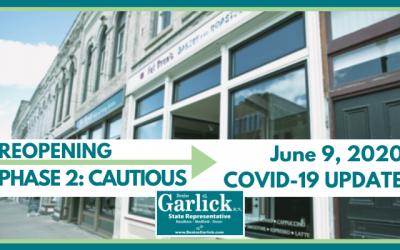 June 9, 2020, COVID-19 Update